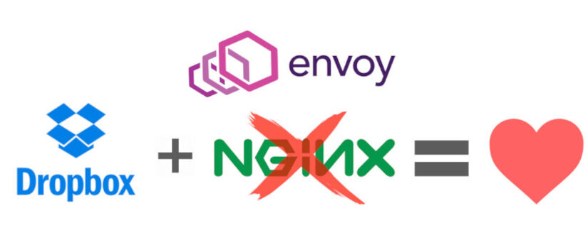 Dropbox migrated from Nginx to Envoy